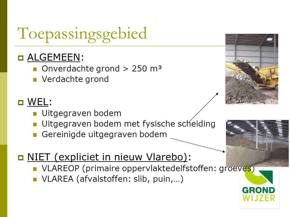 Toepassingsgebied  ALGEMEEN: Onverdachte grond > 250 m³ Verdachte grond  WEL: Uitgegraven bodem Uitgegraven bodem met fysische scheiding Gereinigde