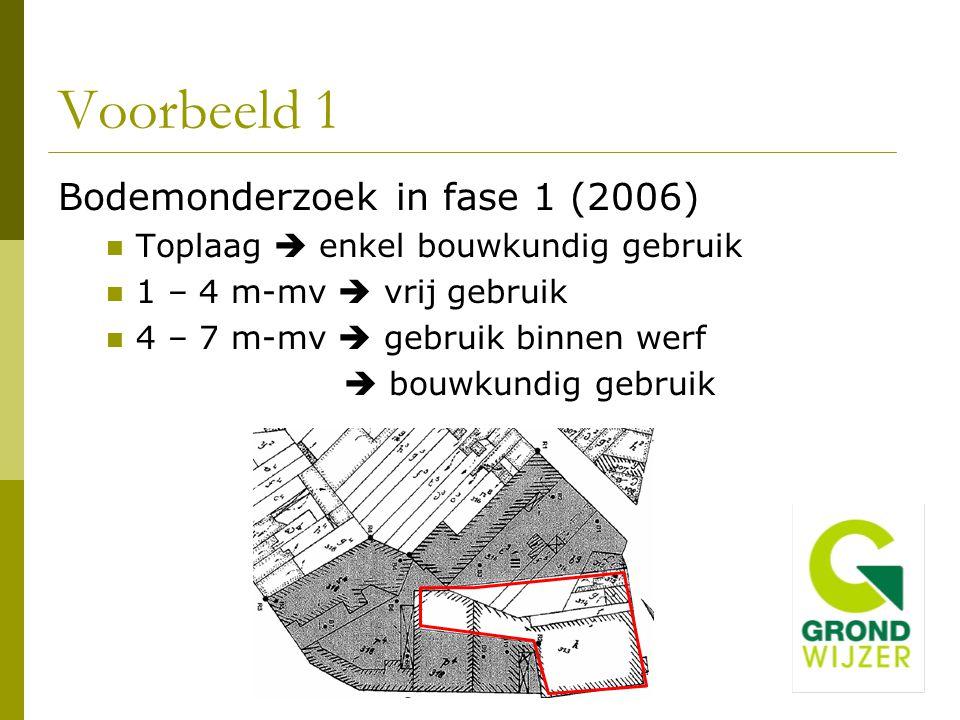 Voorbeeld 1 Bodemonderzoek in fase 1 (2006) Toplaag  enkel bouwkundig gebruik 1 – 4 m-mv  vrij gebruik 4 – 7 m-mv  gebruik binnen werf  bouwkundig