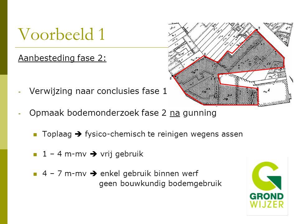 Voorbeeld 1 Aanbesteding fase 2: - Verwijzing naar conclusies fase 1 - Opmaak bodemonderzoek fase 2 na gunning Toplaag  fysico-chemisch te reinigen w