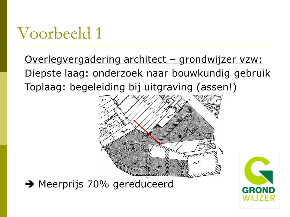 Voorbeeld 1 Overlegvergadering architect – grondwijzer vzw: Diepste laag: onderzoek naar bouwkundig gebruik Toplaag: begeleiding bij uitgraving (assen