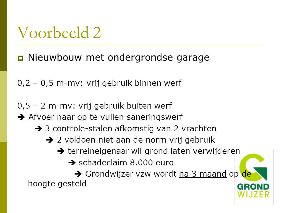 Voorbeeld 2  Nieuwbouw met ondergrondse garage 0,2 – 0,5 m-mv: vrij gebruik binnen werf 0,5 – 2 m-mv: vrij gebruik buiten werf  Afvoer naar op te vu