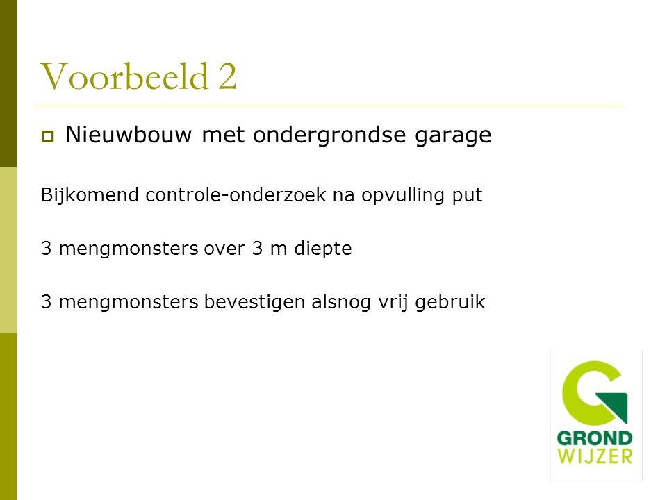 Voorbeeld 2  Nieuwbouw met ondergrondse garage Bijkomend controle-onderzoek na opvulling put 3 mengmonsters over 3 m diepte 3 mengmonsters bevestigen