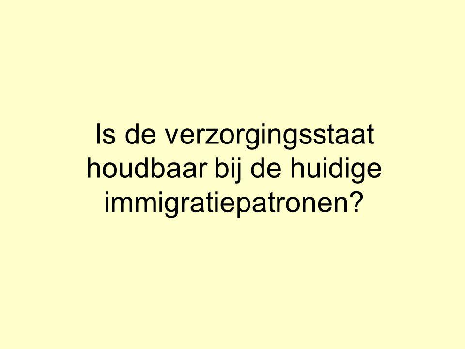 Is de verzorgingsstaat houdbaar bij de huidige immigratiepatronen?