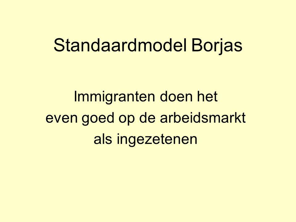 Standaardmodel Borjas Immigranten doen het even goed op de arbeidsmarkt als ingezetenen