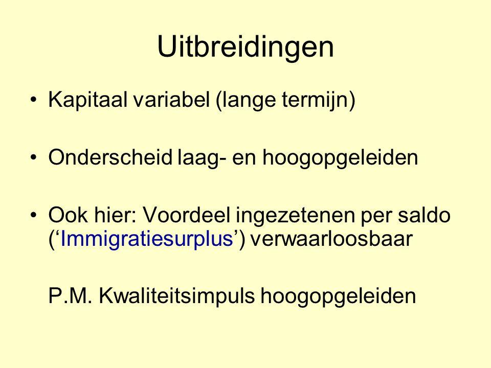 Uitbreidingen Kapitaal variabel (lange termijn) Onderscheid laag- en hoogopgeleiden Ook hier: Voordeel ingezetenen per saldo ('Immigratiesurplus') verwaarloosbaar P.M.