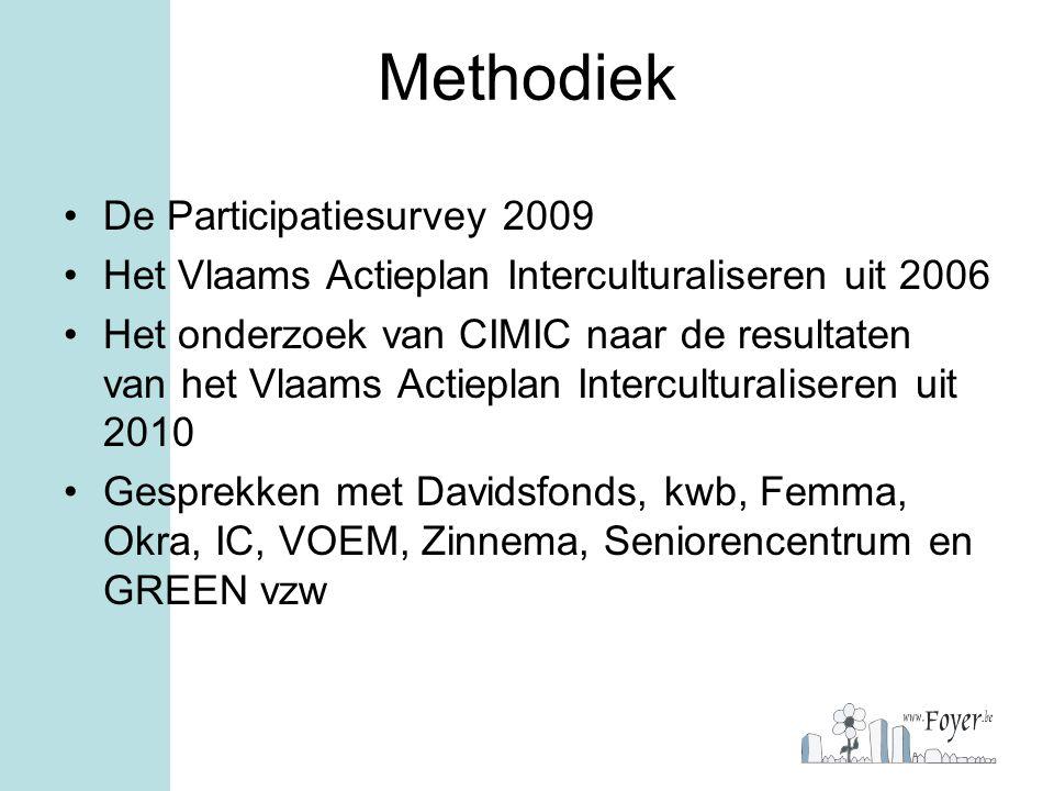Methodiek De Participatiesurvey 2009 Het Vlaams Actieplan Interculturaliseren uit 2006 Het onderzoek van CIMIC naar de resultaten van het Vlaams Actieplan Interculturaliseren uit 2010 Gesprekken met Davidsfonds, kwb, Femma, Okra, IC, VOEM, Zinnema, Seniorencentrum en GREEN vzw