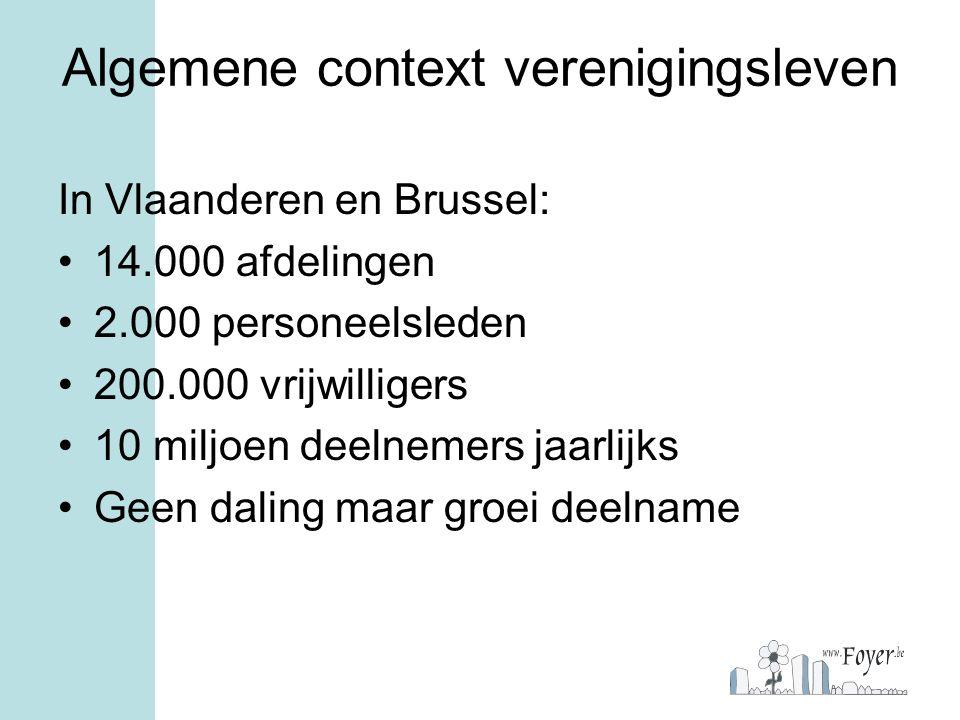 Algemene context verenigingsleven In Vlaanderen en Brussel: 14.000 afdelingen 2.000 personeelsleden 200.000 vrijwilligers 10 miljoen deelnemers jaarlijks Geen daling maar groei deelname