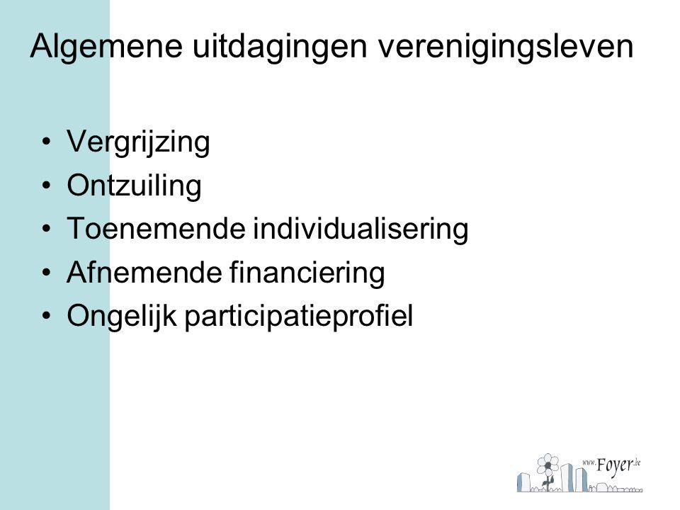Algemene uitdagingen verenigingsleven Vergrijzing Ontzuiling Toenemende individualisering Afnemende financiering Ongelijk participatieprofiel