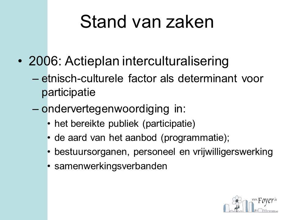 Stand van zaken 2006: Actieplan interculturalisering –etnisch-culturele factor als determinant voor participatie –ondervertegenwoordiging in: het bereikte publiek (participatie) de aard van het aanbod (programmatie); bestuursorganen, personeel en vrijwilligerswerking samenwerkingsverbanden