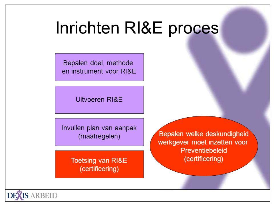 Klik om het opmaakprofiel van de modeltitel te bewerken Klik om de opmaakprofielen van de modeltekst te bewerken Tweede niveau Derde niveau Vierde niveau Vijfde niveau 17 Inrichten RI&E proces Uitvoeren RI&E Bepalen doel, methode en instrument voor RI&E Invullen plan van aanpak (maatregelen) Toetsing van RI&E (certificering) Bepalen welke deskundigheid werkgever moet inzetten voor Preventiebeleid (certificering)