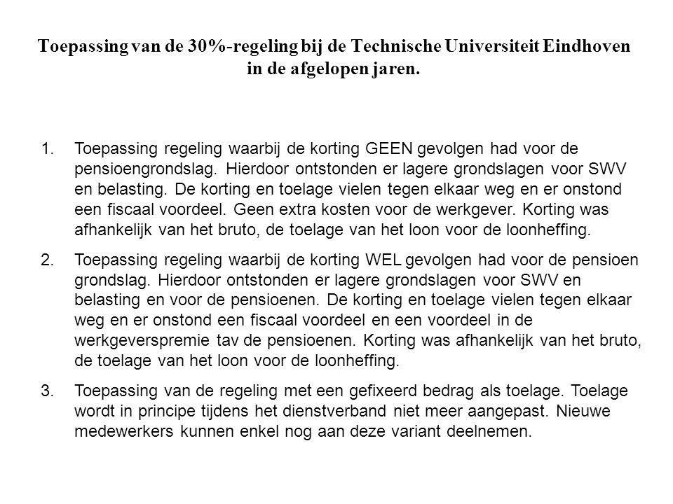 Toepassing van de 30%-regeling bij de Technische Universiteit Eindhoven in de afgelopen jaren. 1.Toepassing regeling waarbij de korting GEEN gevolgen
