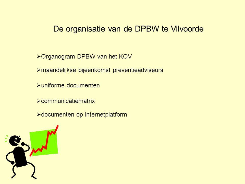 De organisatie van de DPBW te Vilvoorde  Organogram DPBW van het KOV  maandelijkse bijeenkomst preventieadviseurs  uniforme documenten  communicatiematrix  documenten op internetplatform
