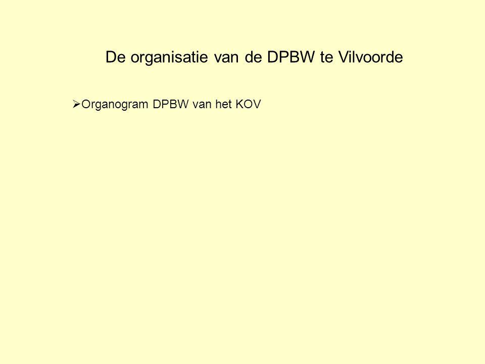 De organisatie van de DPBW te Vilvoorde  Organogram DPBW van het KOV