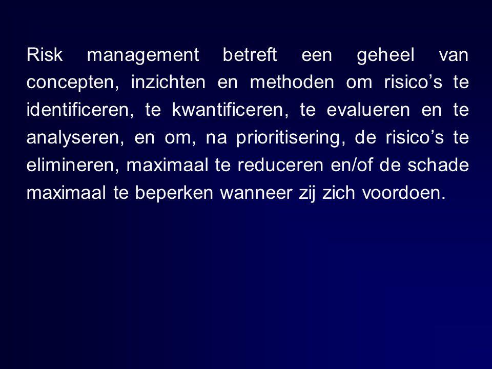 Risk management betreft een geheel van concepten, inzichten en methoden om risico's te identificeren, te kwantificeren, te evalueren en te analyseren, en om, na prioritisering, de risico's te elimineren, maximaal te reduceren en/of de schade maximaal te beperken wanneer zij zich voordoen.