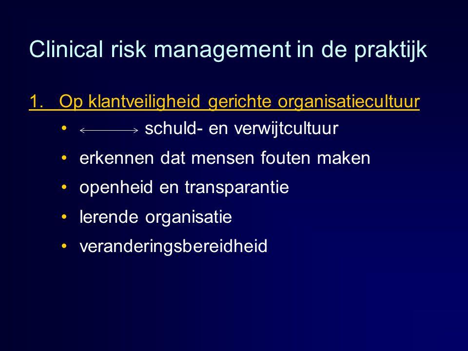 Clinical risk management in de praktijk 1. Op klantveiligheid gerichte organisatiecultuur schuld- en verwijtcultuur erkennen dat mensen fouten maken o