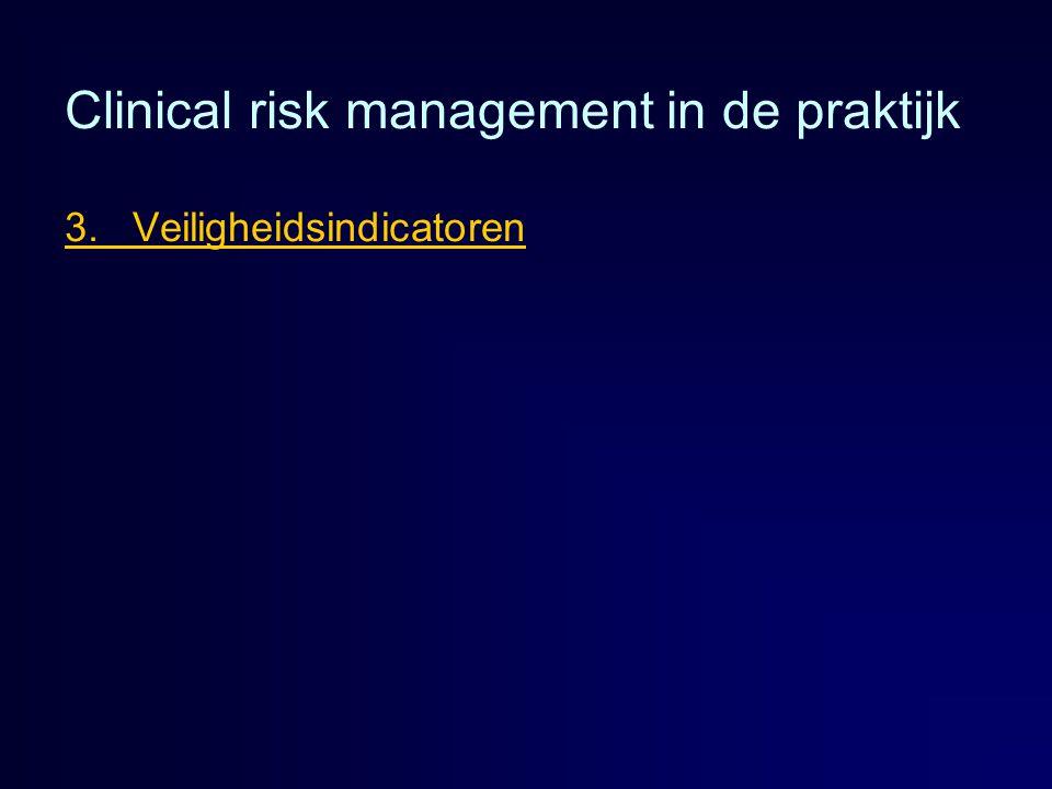 Clinical risk management in de praktijk 3. Veiligheidsindicatoren