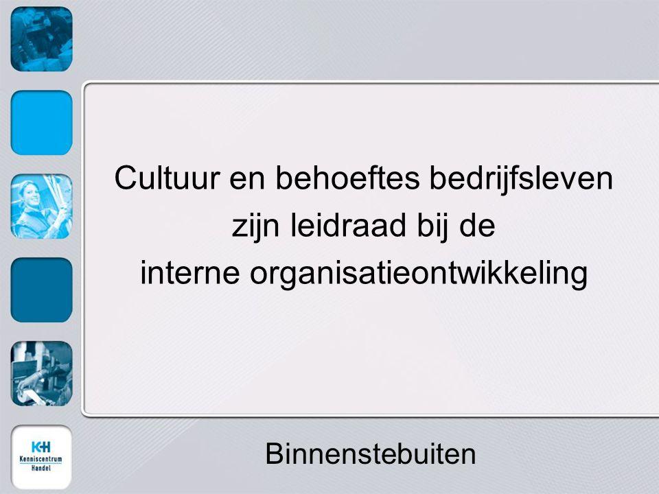 Cultuur en behoeftes bedrijfsleven zijn leidraad bij de interne organisatieontwikkeling Binnenstebuiten