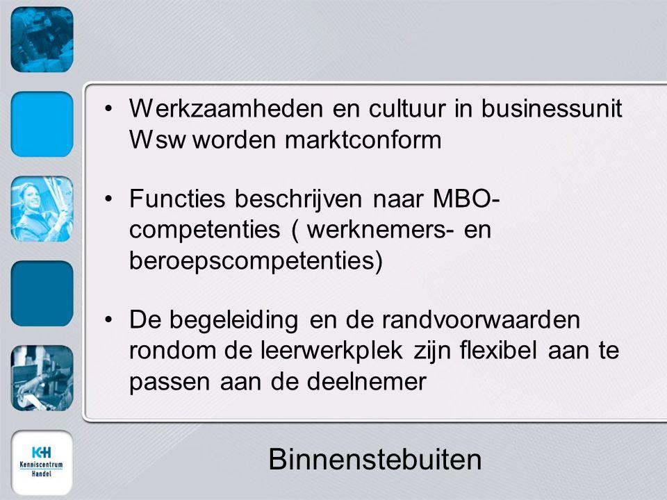 Werkzaamheden en cultuur in businessunit Wsw worden marktconform Functies beschrijven naar MBO- competenties ( werknemers- en beroepscompetenties) De begeleiding en de randvoorwaarden rondom de leerwerkplek zijn flexibel aan te passen aan de deelnemer Binnenstebuiten