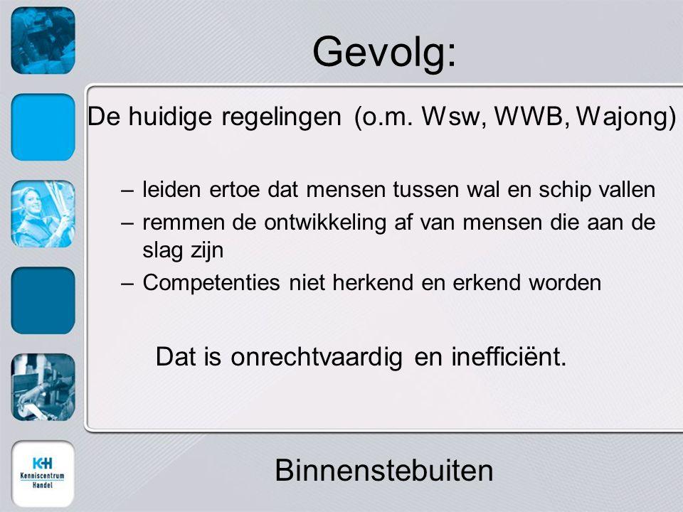 Advies Commisie de Vries Werken naar vermogen: 7 kenniscentra én een groot aantal bedrijven in Nederland Hebben intentieverklaringen ondertekend Binnenstebuiten