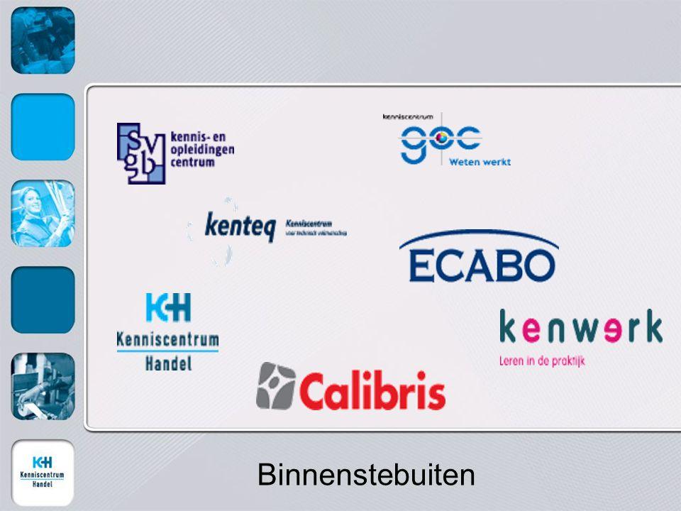 Ondersteuning bedrijfdeelnemers Begeleider Wsw- bedrijf KCH en Vakmentor Vraag ophalen -ondersteunen- begeleiden adviseren stimuleren -faciliteren - -begeleiden - adviseren - stimuleren Match Binnenstebuiten