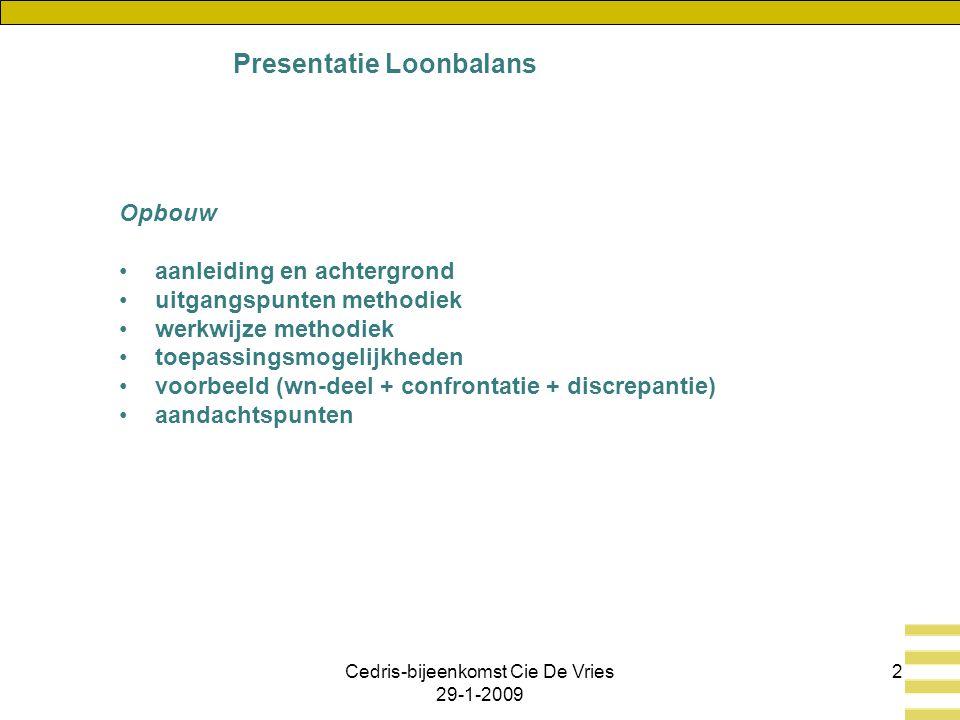 Cedris-bijeenkomst Cie De Vries 29-1-2009 2 Opbouw aanleiding en achtergrond uitgangspunten methodiek werkwijze methodiek toepassingsmogelijkheden voorbeeld (wn-deel + confrontatie + discrepantie) aandachtspunten Presentatie Loonbalans