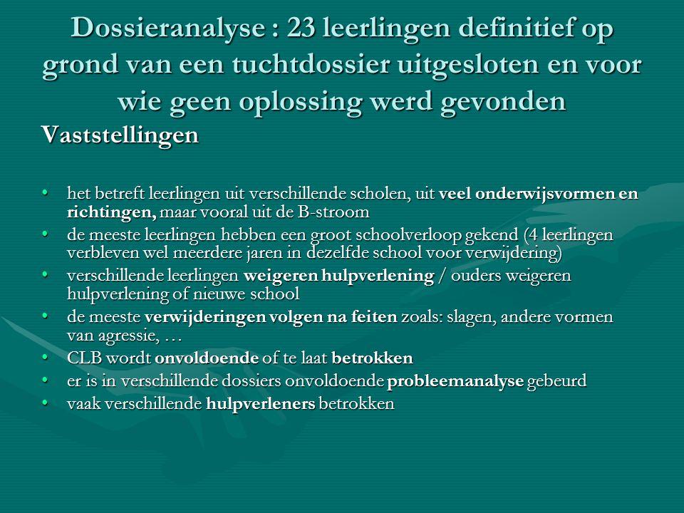 Dossieranalyse : 23 leerlingen definitief op grond van een tuchtdossier uitgesloten en voor wie geen oplossing werd gevonden Vaststellingen het betref