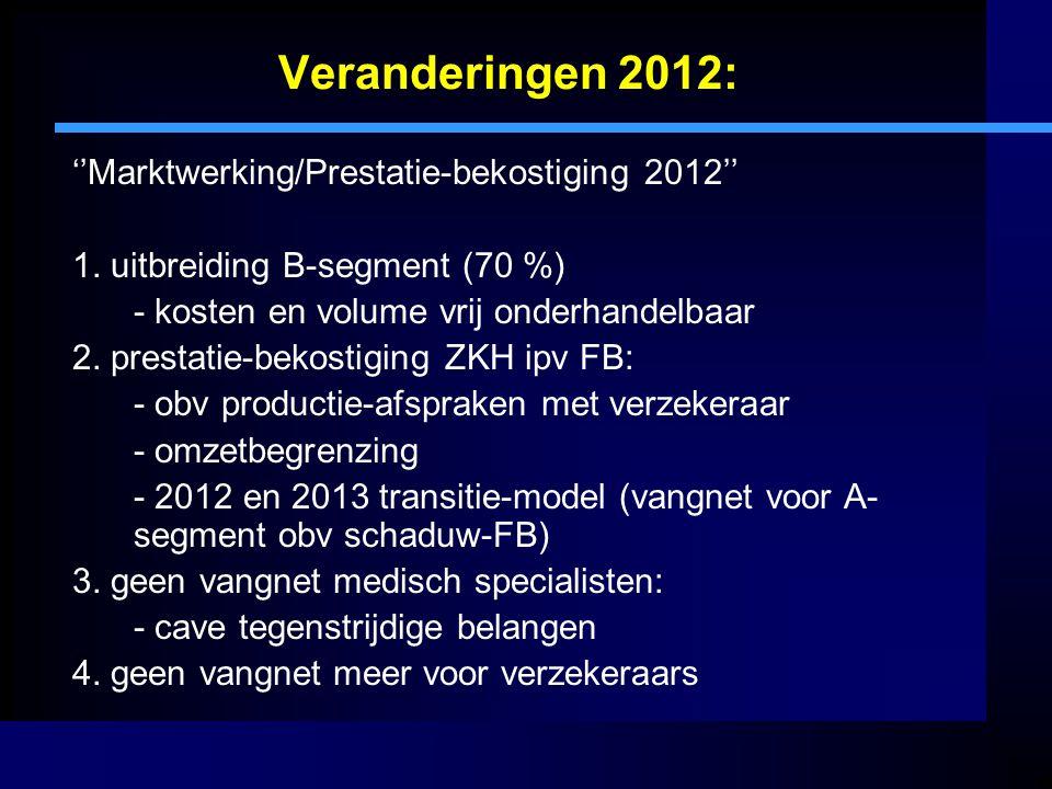 Veranderingen 2012: ''Marktwerking/Prestatie-bekostiging 2012'' 1. uitbreiding B-segment (70 %) - kosten en volume vrij onderhandelbaar 2. prestatie-b