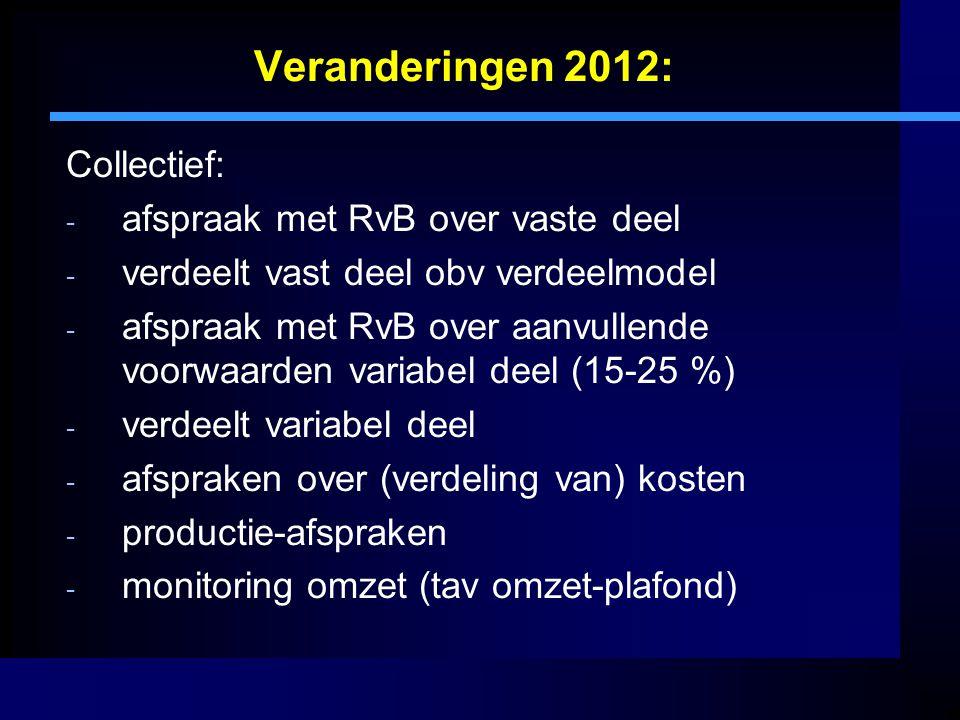 Veranderingen 2012: Collectief: - afspraak met RvB over vaste deel - verdeelt vast deel obv verdeelmodel - afspraak met RvB over aanvullende voorwaard