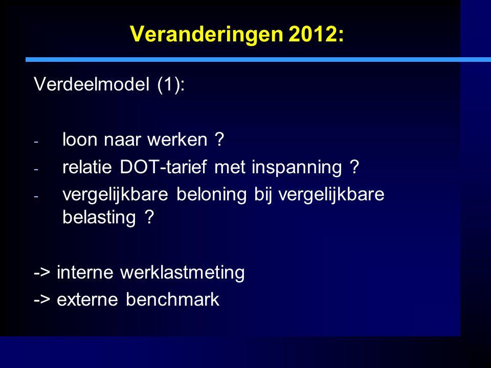 Veranderingen 2012: Verdeelmodel (1): - loon naar werken ? - relatie DOT-tarief met inspanning ? - vergelijkbare beloning bij vergelijkbare belasting