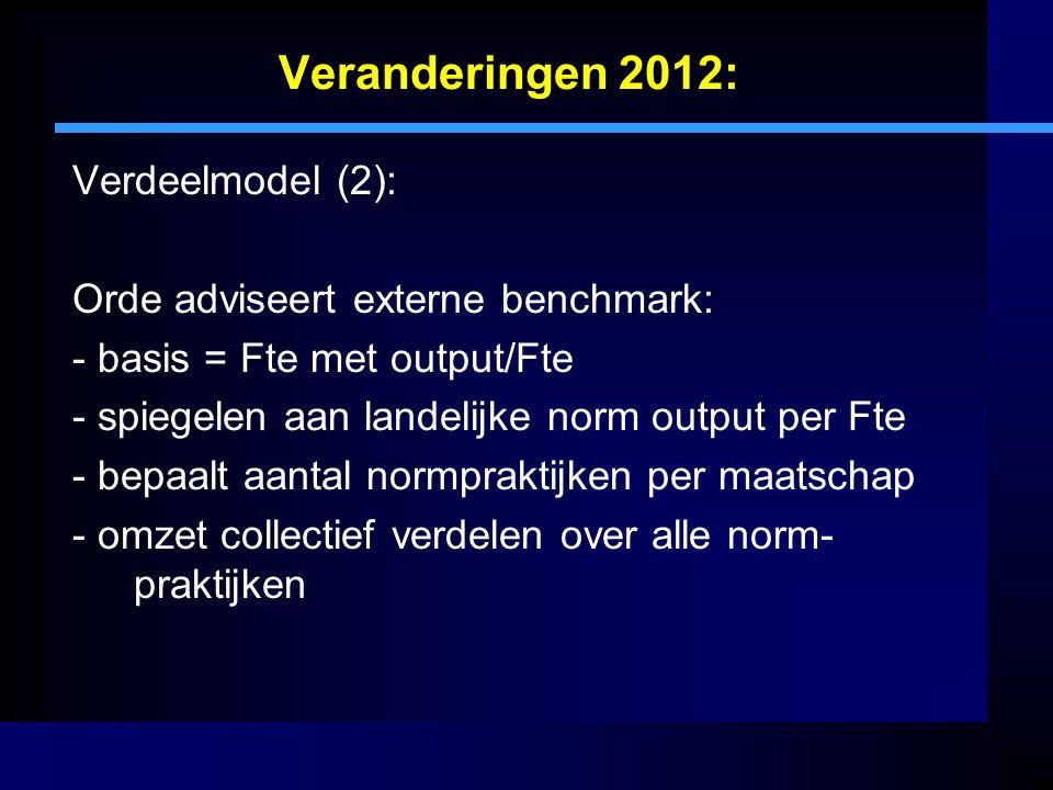 Veranderingen 2012: Verdeelmodel (2): Orde adviseert externe benchmark: - basis = Fte met output/Fte - spiegelen aan landelijke norm output per Fte -