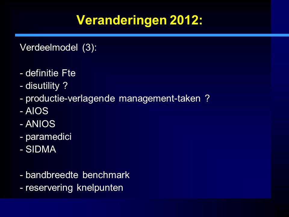 Veranderingen 2012: Verdeelmodel (3): - definitie Fte - disutility ? - productie-verlagende management-taken ? - AIOS - ANIOS - paramedici - SIDMA - b