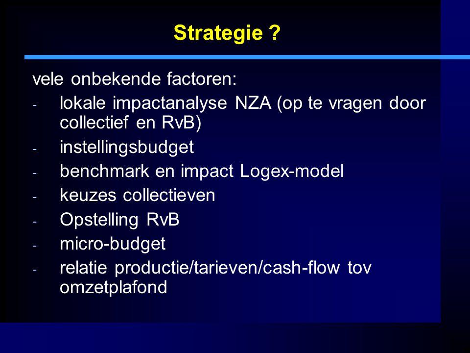 Strategie ? vele onbekende factoren: - lokale impactanalyse NZA (op te vragen door collectief en RvB) - instellingsbudget - benchmark en impact Logex-
