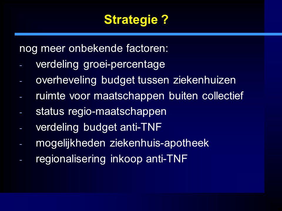 Strategie ? nog meer onbekende factoren: - verdeling groei-percentage - overheveling budget tussen ziekenhuizen - ruimte voor maatschappen buiten coll