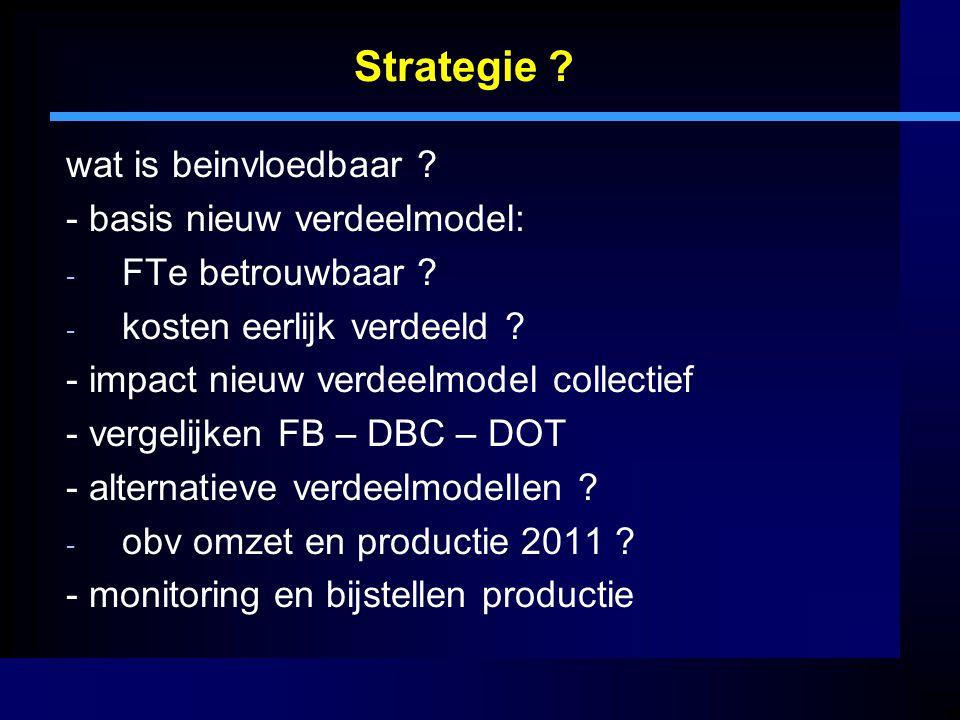 Strategie ? wat is beinvloedbaar ? - basis nieuw verdeelmodel: - FTe betrouwbaar ? - kosten eerlijk verdeeld ? - impact nieuw verdeelmodel collectief