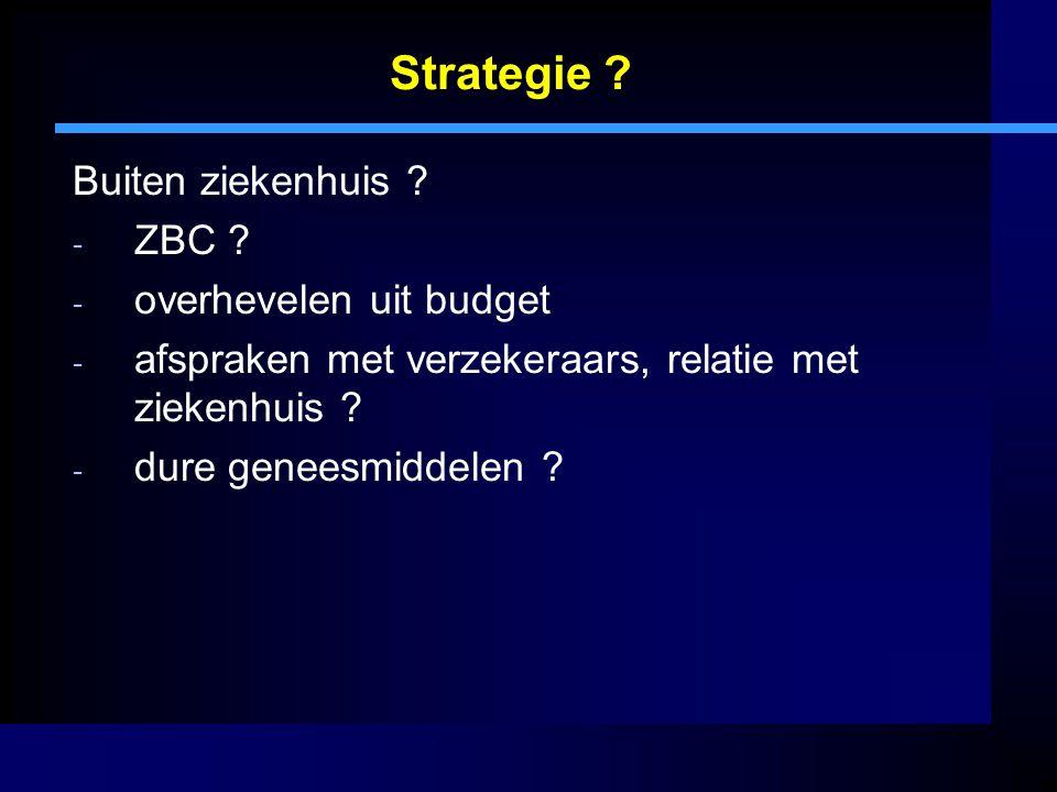 Strategie ? Buiten ziekenhuis ? - ZBC ? - overhevelen uit budget - afspraken met verzekeraars, relatie met ziekenhuis ? - dure geneesmiddelen ?