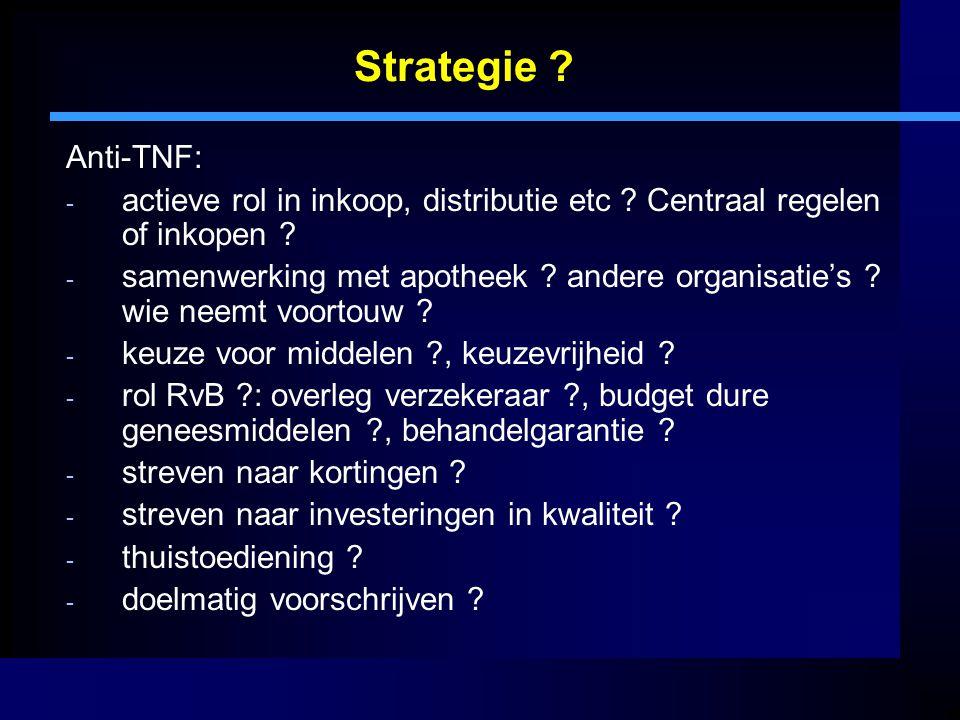 Strategie ? Anti-TNF: - actieve rol in inkoop, distributie etc ? Centraal regelen of inkopen ? - samenwerking met apotheek ? andere organisatie's ? wi