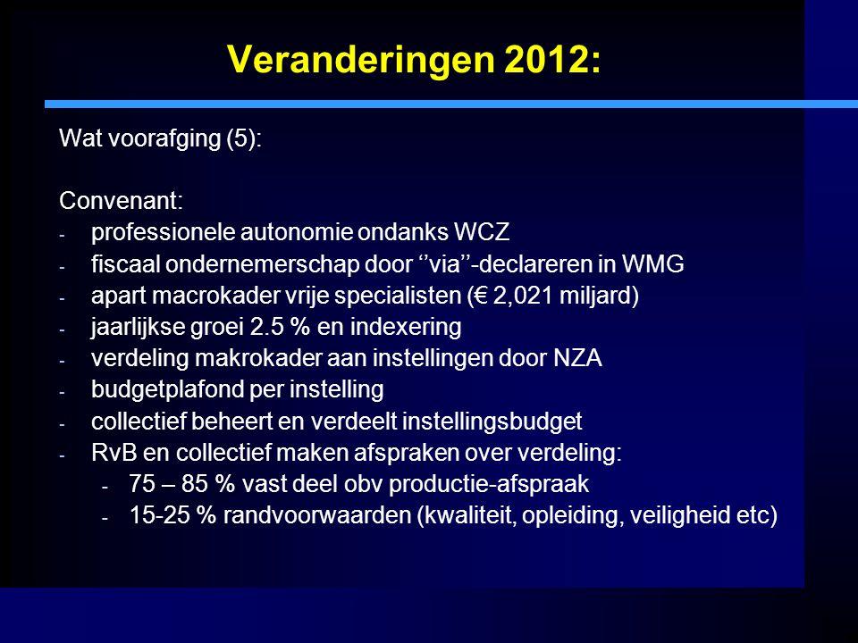 Veranderingen 2012: Overheveling anti-TNF (2): - 2012: anti-TNF € 500 miljoen, overig € 6 miljoen - doelmatigheidsopbrengst 2012 (inkoopkorting): € 50 miljoen - doelmatig voorschrijven 2012: € 5 miljoen -> budget 2012: € 451 milj - jaarlijks bijstellen, vanaf 2015 verzekeraars volledig risicodragend - ZKH moet in 2012 kortingen van minstens 10 % bedingen (extra voor thuistoediening ?)