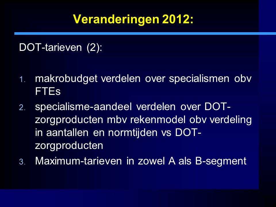 Veranderingen 2012: DOT-tarieven (2): 1. makrobudget verdelen over specialismen obv FTEs 2. specialisme-aandeel verdelen over DOT- zorgproducten mbv r