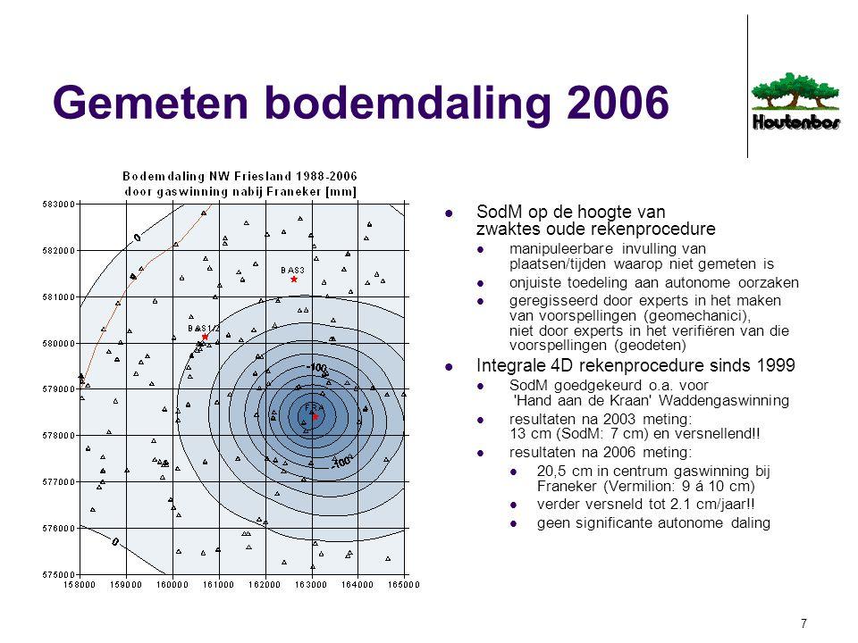 8 Verloop bodemdaling in de tijd maximum daling sinds 1988 veroorzaakt door gaswinning bij Franeker (blauw) 2006: 21 cm versnellend, 2005: 21 mm/jr zoutwinning uit BAS1/2 (paars) 2006: 29 cm aflopend zoutwinning uit BAS3 (geel) 2006: 4 cm oplopend autonome daling geen significante invloed mogelijke einddaling door gaswinning bij lineaire voortzetting: 27 cm Ekofisk voortzetting: 50 cm