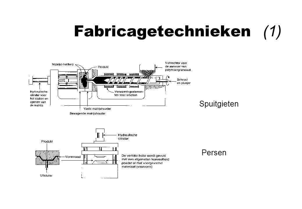 Fabricagetechnieken (1) Spuitgieten Persen