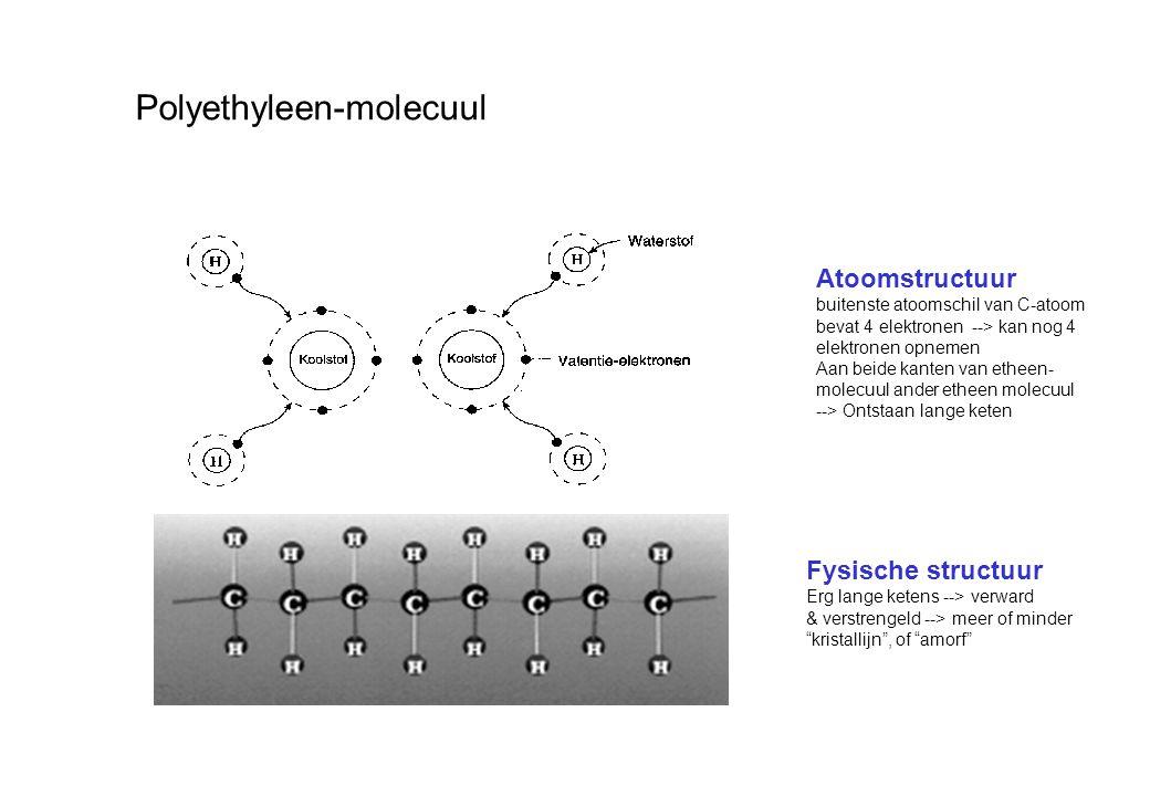 Polyethyleen-molecuul Atoomstructuur buitenste atoomschil van C-atoom bevat 4 elektronen --> kan nog 4 elektronen opnemen Aan beide kanten van etheen-