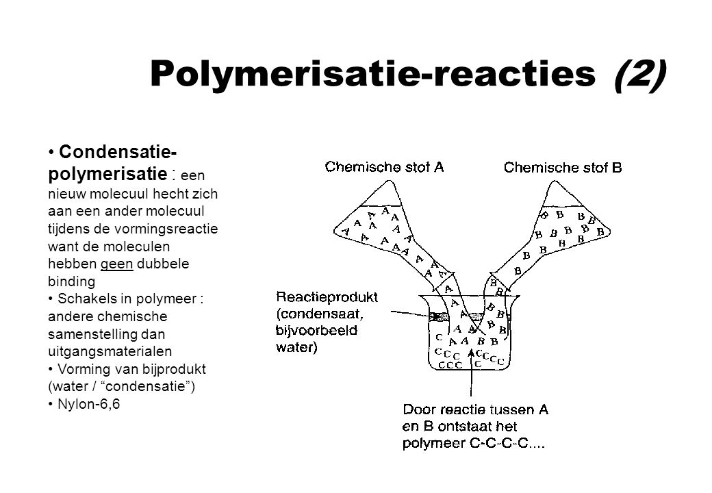 Polymerisatie-reacties (2) Condensatie- polymerisatie : een nieuw molecuul hecht zich aan een ander molecuul tijdens de vormingsreactie want de molecu