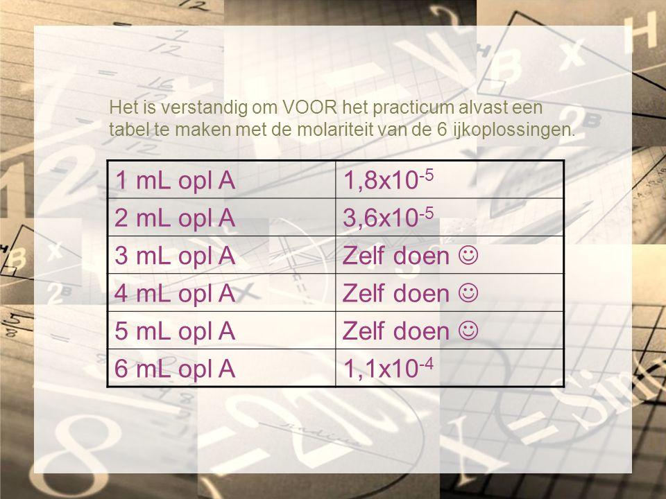Het is verstandig om VOOR het practicum alvast een tabel te maken met de molariteit van de 6 ijkoplossingen. 1 mL opl A1,8x10 -5 2 mL opl A3,6x10 -5 3