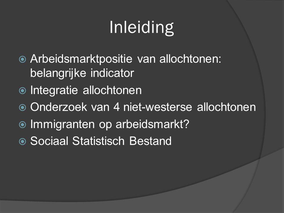 Inleiding  Arbeidsmarktpositie van allochtonen: belangrijke indicator  Integratie allochtonen  Onderzoek van 4 niet-westerse allochtonen  Immigranten op arbeidsmarkt.