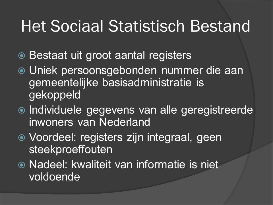 Het Sociaal Statistisch Bestand  Bestaat uit groot aantal registers  Uniek persoonsgebonden nummer die aan gemeentelijke basisadministratie is gekoppeld  Individuele gegevens van alle geregistreerde inwoners van Nederland  Voordeel: registers zijn integraal, geen steekproeffouten  Nadeel: kwaliteit van informatie is niet voldoende