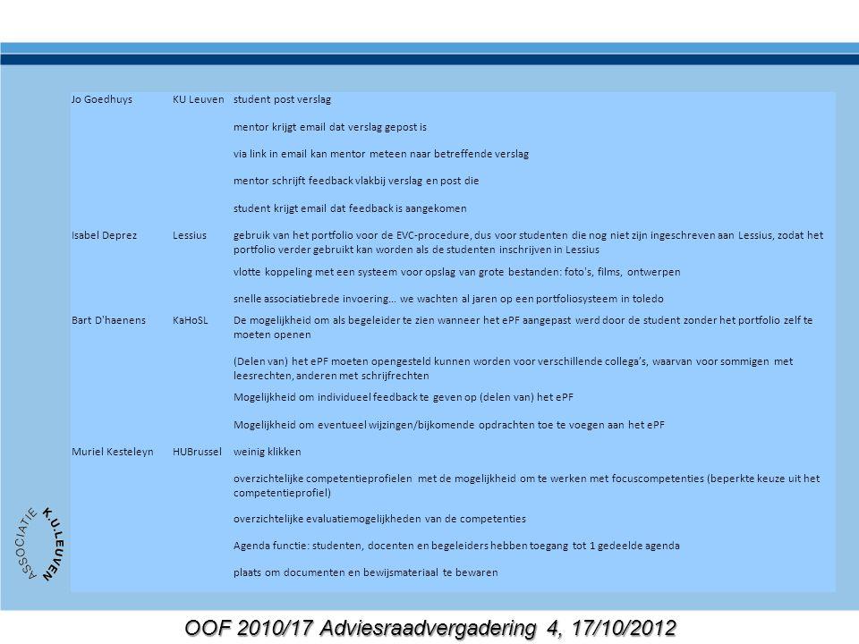 OOF 2010/17 Adviesraadvergadering 4, 17/10/2012 Jo GoedhuysKU Leuvenstudent post verslag mentor krijgt email dat verslag gepost is via link in email k