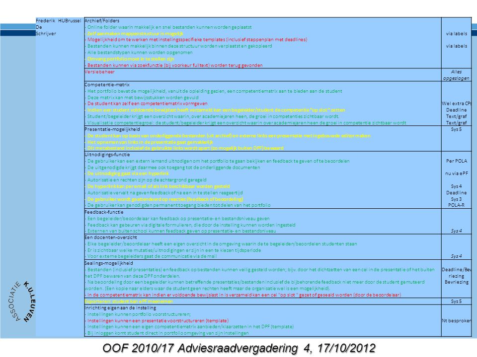 OOF 2010/17 Adviesraadvergadering 4, 17/10/2012 Live demo van CP-evaluaties in Toledo