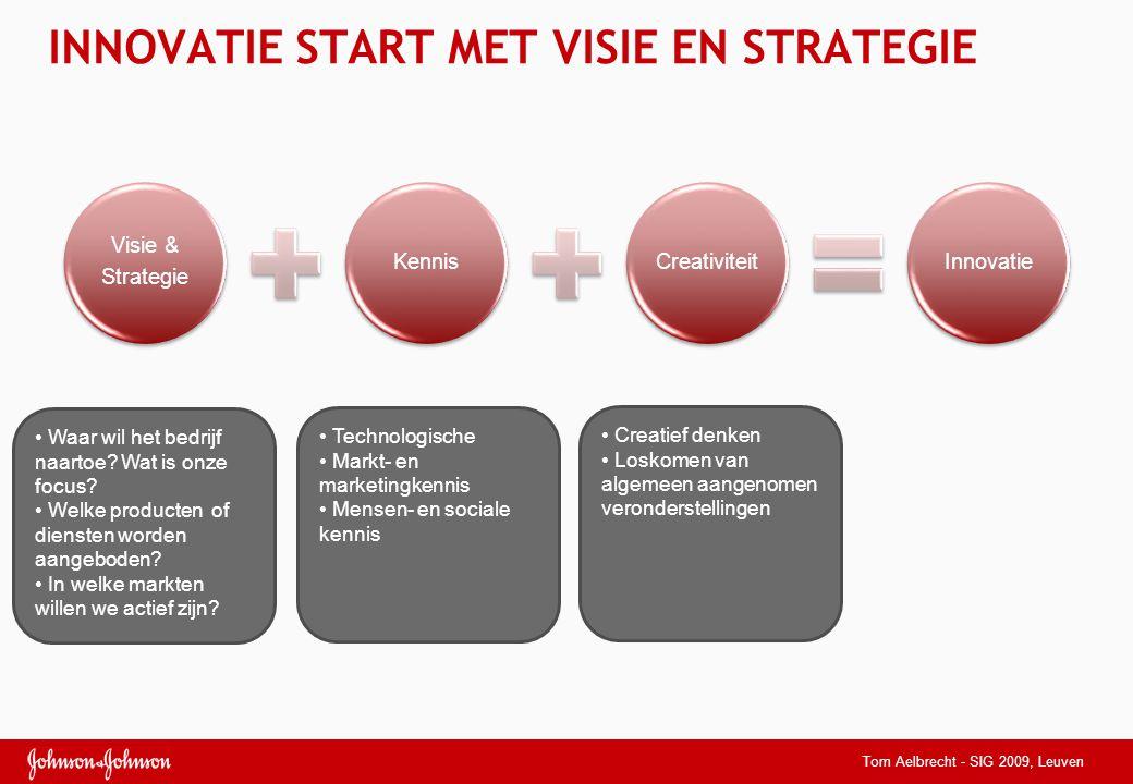 Tom Aelbrecht - SIG 2009, Leuven INNOVATIE START MET VISIE EN STRATEGIE Visie & Strategie KennisCreativiteitInnovatie Waar wil het bedrijf naartoe? Wa