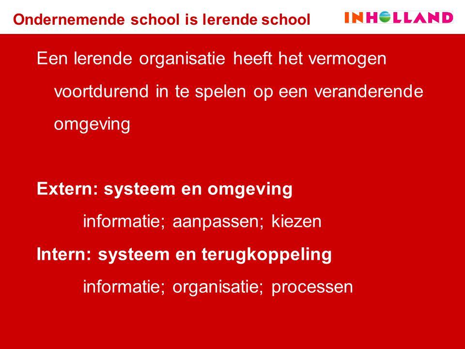 Ondernemende school is lerende school Een lerende organisatie heeft het vermogen voortdurend in te spelen op een veranderende omgeving Extern: systeem