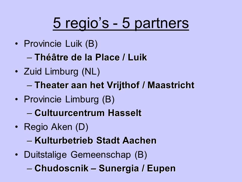5 regio's - 5 partners Provincie Luik (B) –Théâtre de la Place / Luik Zuid Limburg (NL) –Theater aan het Vrijthof / Maastricht Provincie Limburg (B) –Cultuurcentrum Hasselt Regio Aken (D) –Kulturbetrieb Stadt Aachen Duitstalige Gemeenschap (B) –Chudoscnik – Sunergia / Eupen